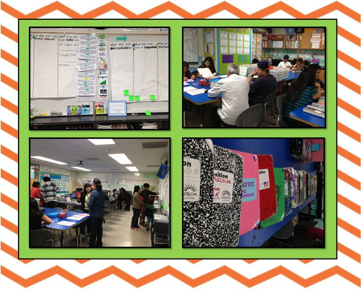 Middle School Student-Led Conferences  Station 1: Portfolio Showcase Station 2: Interactive Notebook Station 3: A-G College Requirements Station 4: Reflection + Goals Station 5: Categorize and Sort History Activity