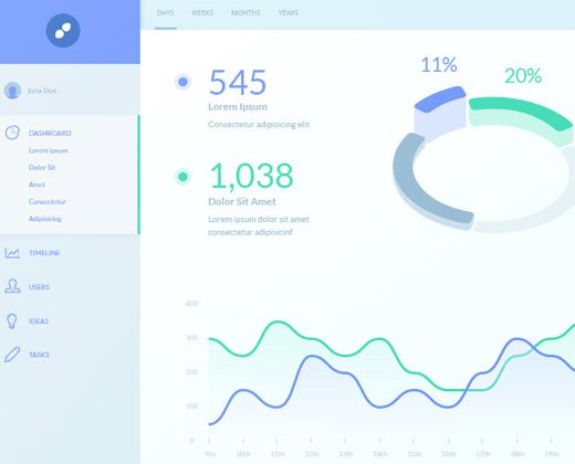 Online dashboards like Google Analytics are some of the most advanced modern web applications to date. They pull data related to stats, sales numbers, or conversion rates and display this information in sortable charts. Each dashboard has a set of personal needs which can be met through expertise in web design. The following examples are …