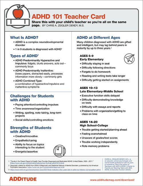 Whether your child is starting kindergarten or going off to college, this quick-reference outlines common signs of ADHD in the classroom at every age.