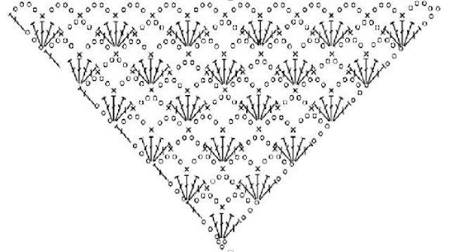OYA's WORLD- Crochet-Knitting: Crochet: Triangle shawl