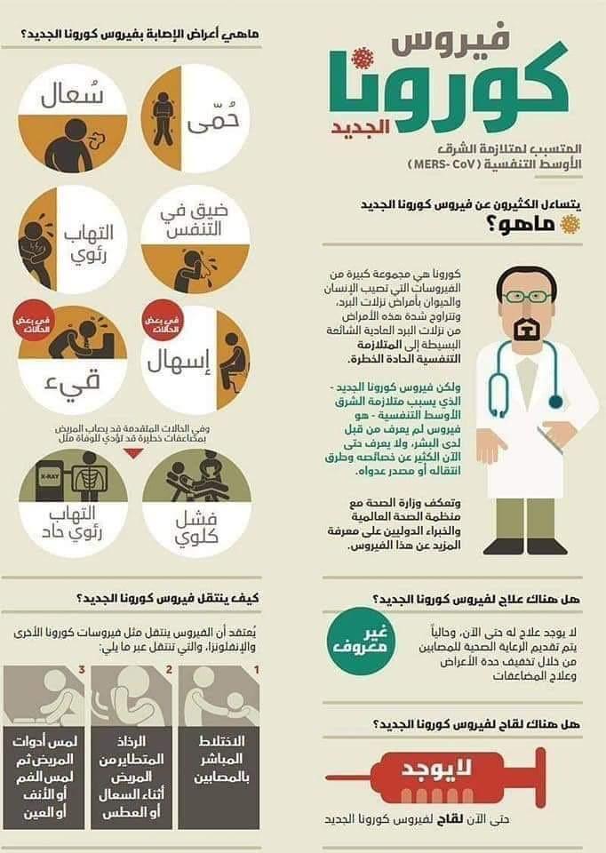 ما هو فيروس كورونا Health And Safety Poster Health And Wellness Center How To Memorize Things