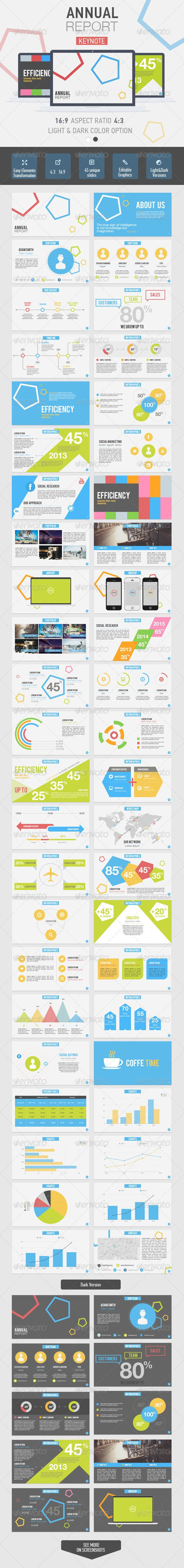 Annual Report Keynote Template | Keynote theme / template
