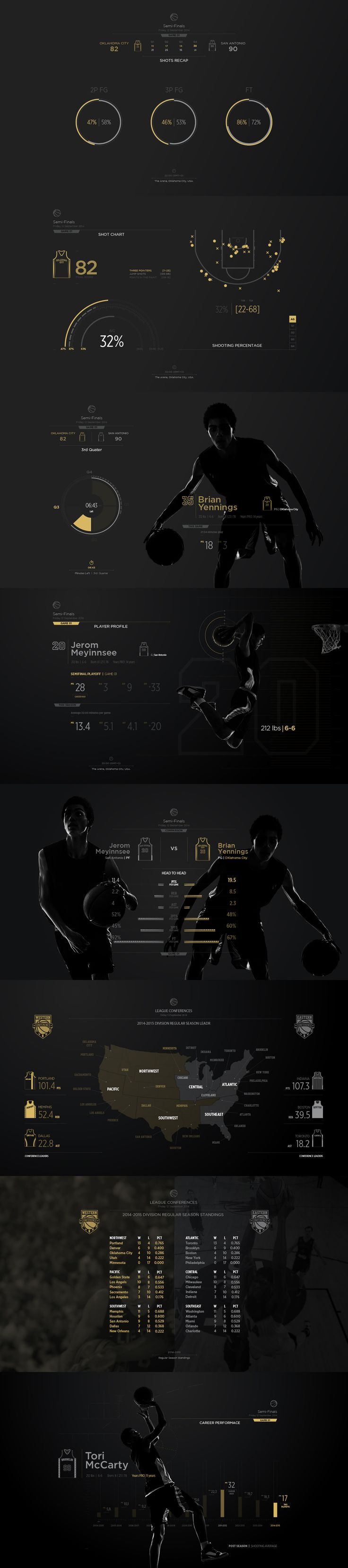 Sports Stats Infographic Pack | Vector Objects | Pixeden (Mix Match Simple)