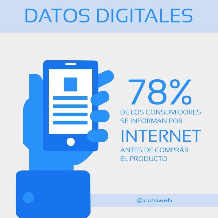 Tus productos o servicios están online? #datodigital #COTOWEB #elquenoenseñanovende Contáctanos http://cotoweb.mx/