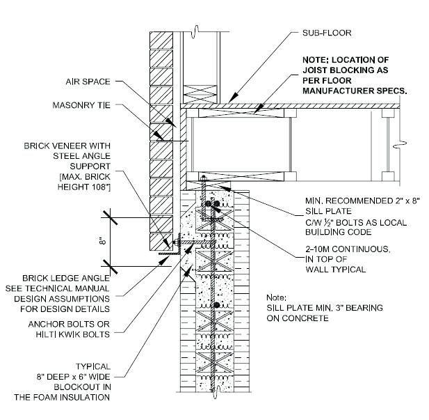 Brick Veneer Wall Replies Brick Veneer Brick Veneer Wall Brick