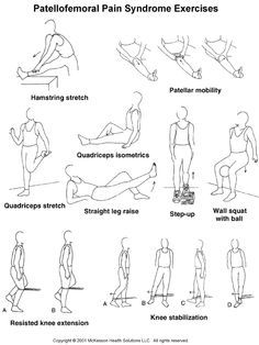 exercises for patellofemoral syndrome - Google Search