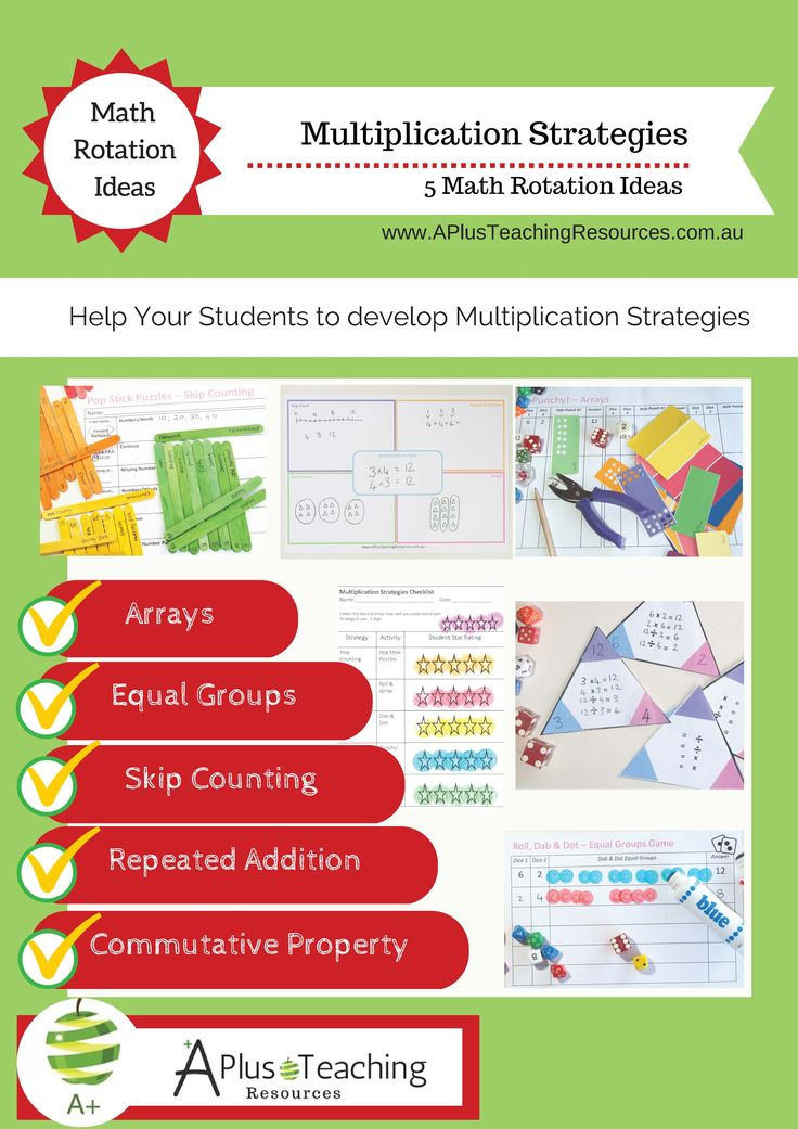 Multiplication Strategies Kit - 5 clever ways to help you teach multiplication to your kids. Grab your Free printable from our website!