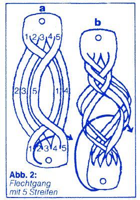 geflochtene Leder-Armbänder