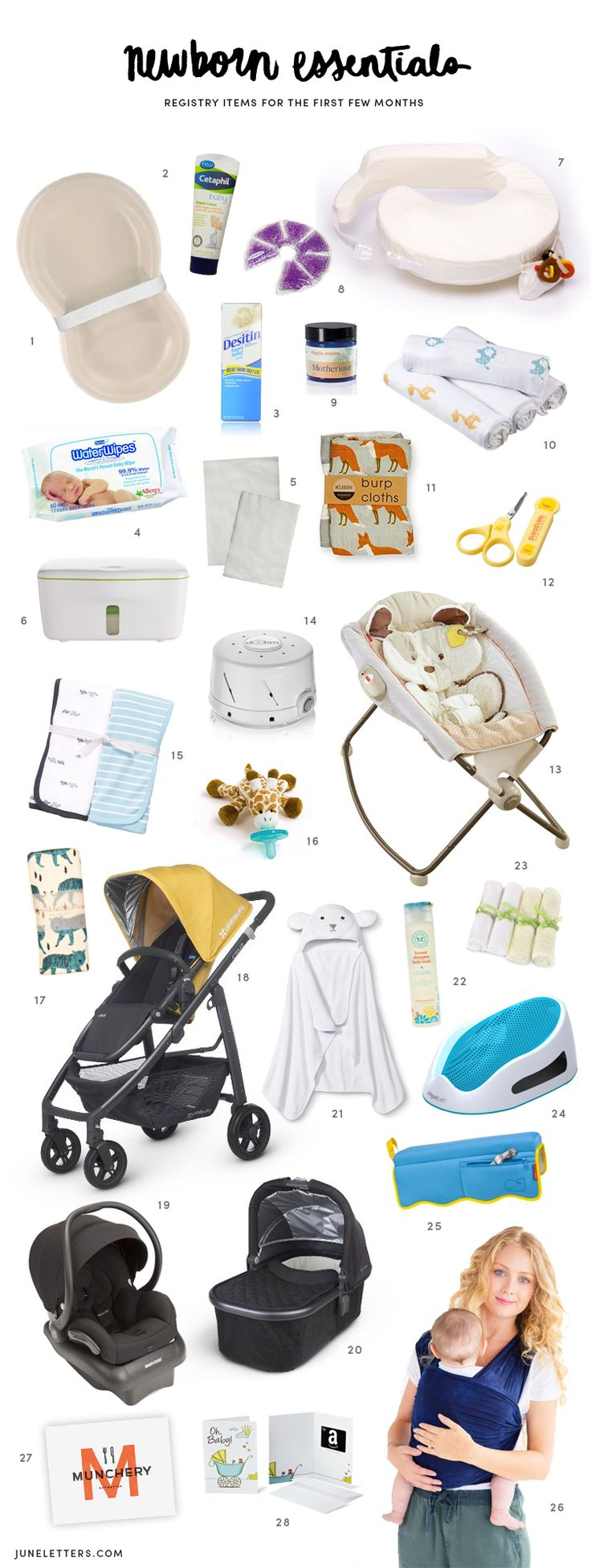 Newborn Essentials Registry