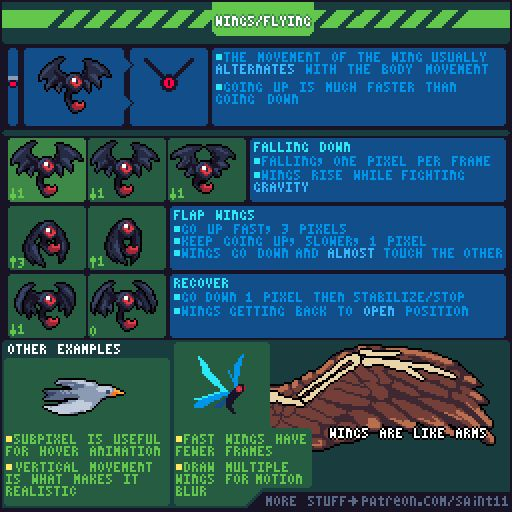 An Ultimate Collection of Pixel Art Guides
