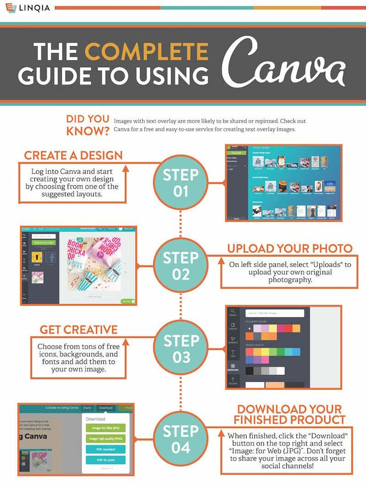 The complete guide to using Canva Text overlay