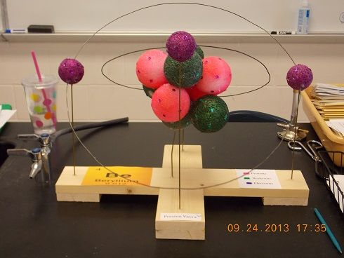 atom project 1314 chemistry tutorials practice and