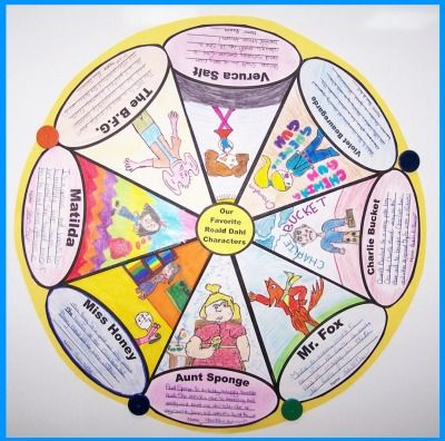 Charlie and the Chocolate Factory Roald Dahl Character Wheel Project Example