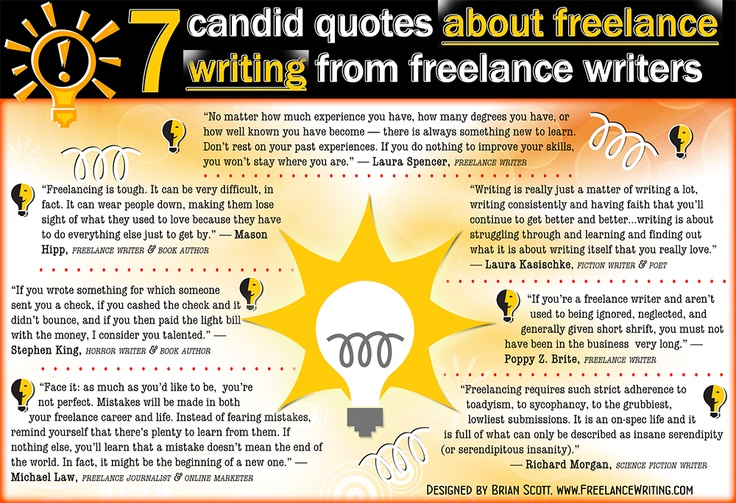 7 Candid Quotes About Freelance Writing from Freelance Writers - inspirational advice on freelance writing as a living. (Double-Click on image for full-screen view). Designed by Brian Scott, www.FreelanceWriting.com