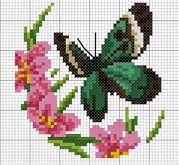 Greatest collection of diagrams and graphs for Cross Stitch, Free to Download: So many butterflies as cross-stitch