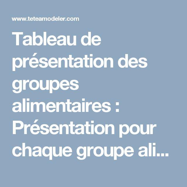 Tableau de présentation des groupes alimentaires : Présentation pour chaque groupe alimentaire des aliments, de leurs nutriments et de ce qu