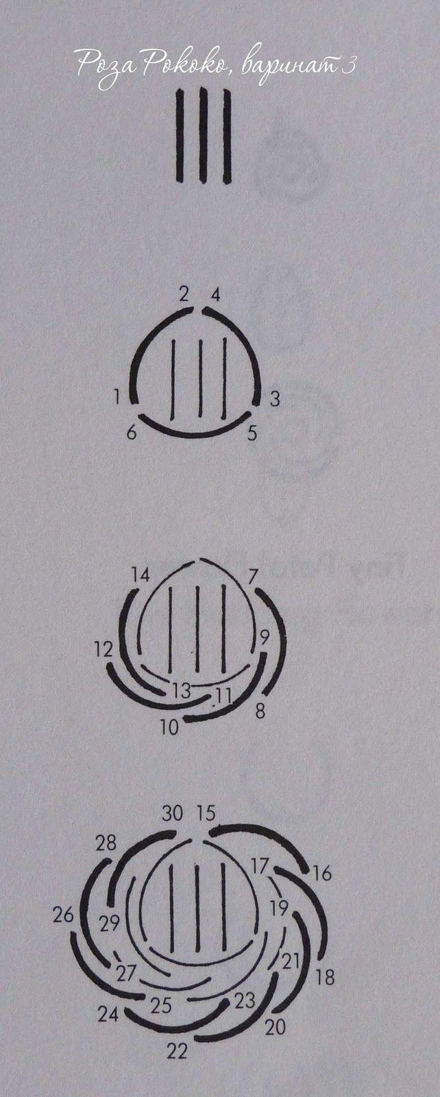 Проект РОКОКО: Классические розы Рококо. Варианты 1 и 2 схематично. Вариант 3.
