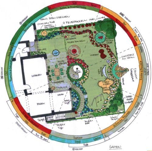 Die 25+ Besten Ideen Zu Feng Shui Garten Auf Pinterest | Zen ... Feng Shui Im Garten Tipps Harmonie Wohlbefinden
