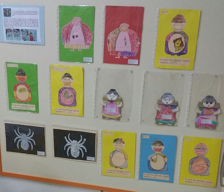 Bulletin Board Ideas 2 Year Olds: 19 Best Bulletin Boards And Learning Corners Images On