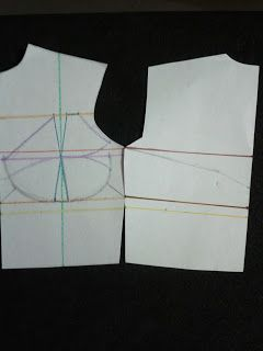 Esta vez haremos el patrón de un sujetador básico de una manera sencilla para principiantes que no tengan nociones de patronaje.  Necesitaremos saber el radio del pecho o busto y os diréis ¿y como se