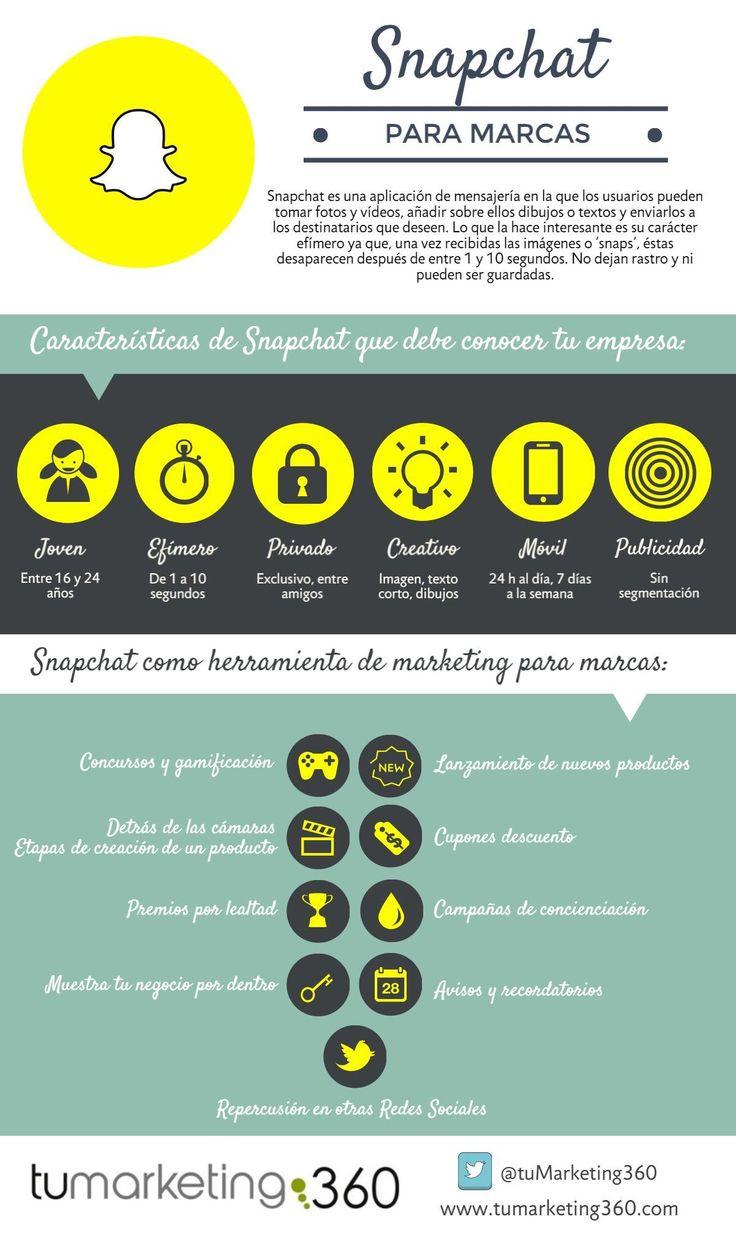 snapchat: piensa si puede ser útil para tu estrategia social media