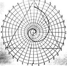 simple circle string art pattern - Google Search