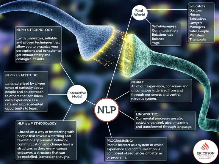 Overview of NLP