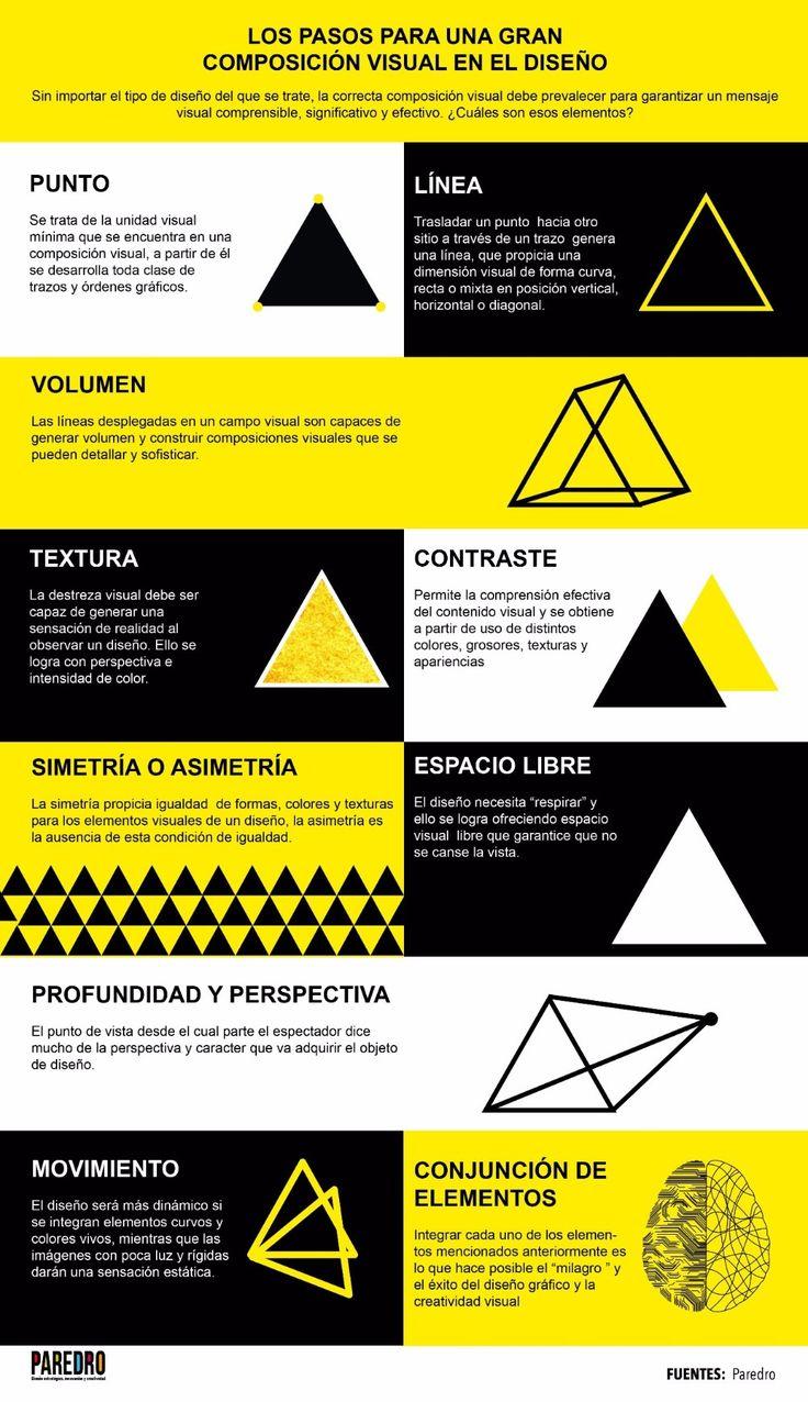 #Infografía los pasos para una mejor #composiciónvisual Nuestra nueva infografía presenta los pasos fundamentales para optimizar la composición visual en tu proyectos de diseño.
