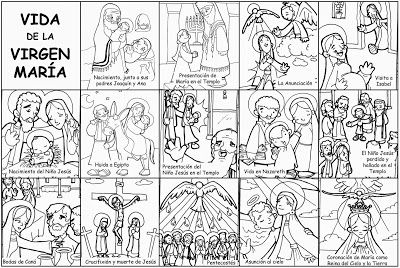 Dibujos para catequesis: VIDA DE LA VIRGEN MARÍA