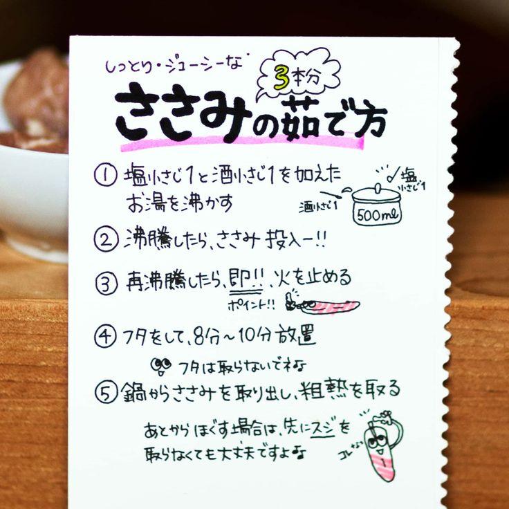 スーパー食材売り場のレシピノート風手書きPOP