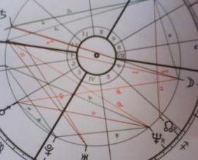 Tudjon meg fontos információkat magáról, a születési képlete alapján is! http://grafobuvar.hu/asztrologia-es-grafologia/szemelyiseg-kozpontu-asztro-grafologia/