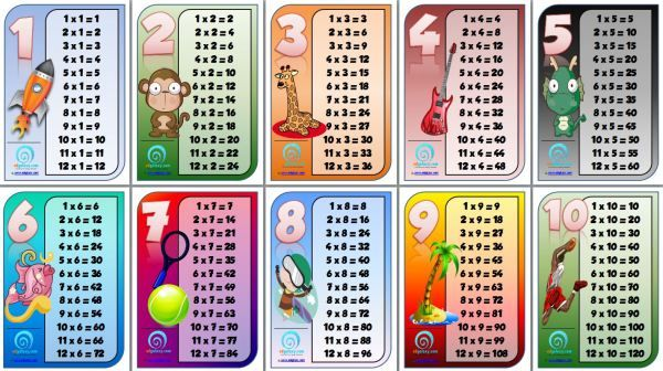 12 amazing times tables charts for your classroom or for Table 52 number