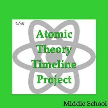 Atomic Theory Lesson- Atomic Theories/Discoveries in History