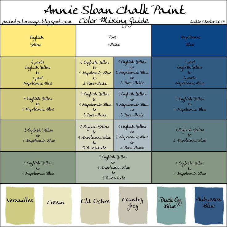 9883 best ASCP images on Pinterest Chalk painting Chalk paint