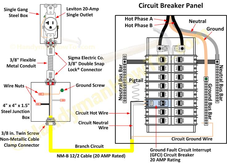 ground-fault-circuit-breaker-and-electrical-outlet-wiring ... 220 3 wire wiring diagram with ground fauklt