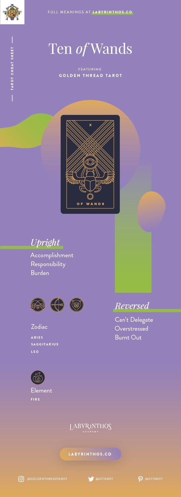 Ten of Wands Meaning - Tarot Card Meanings Cheat Sheet. Art from Golden Thread Tarot.