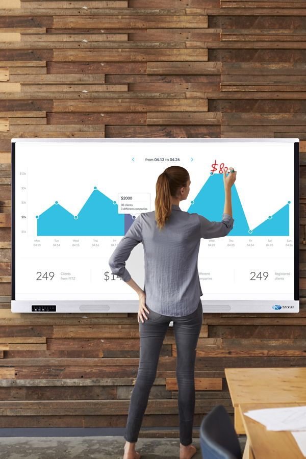 65 Inch Interactive Electronic Whiteboard Ir Touch Screen Smart Tv