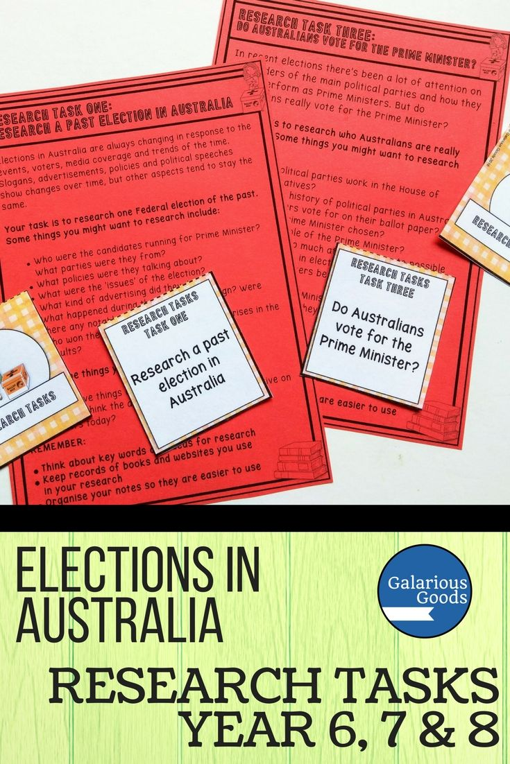 Get your students to dig deeper into Australian government with these Elections in Australia research tasks. Designed for Year 6, Year 7 and Year 8 students, these research tasks cover history and elements of the Australian electoral system. Perfect for the HASS classroom and the Australian curriculum #galariousgoods #hassteacher #electionsinaustralia