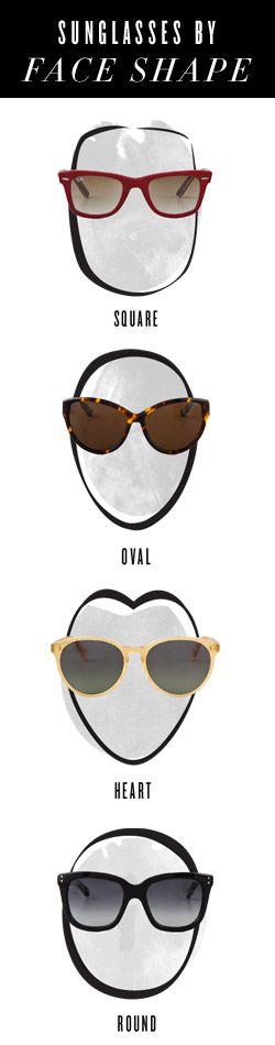 Sunglasses Shopping Guide