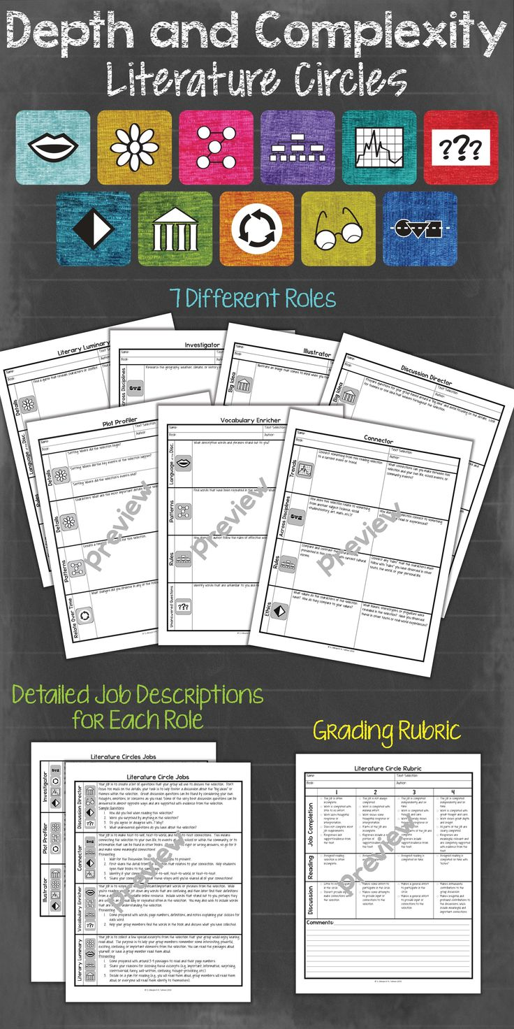 Depth and Complexity literature circles.  Everything you need to start deep and meaningful discussion in your classroom!
