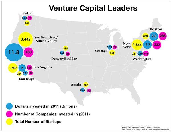 America S Leading High Tech Venture Capital Centers