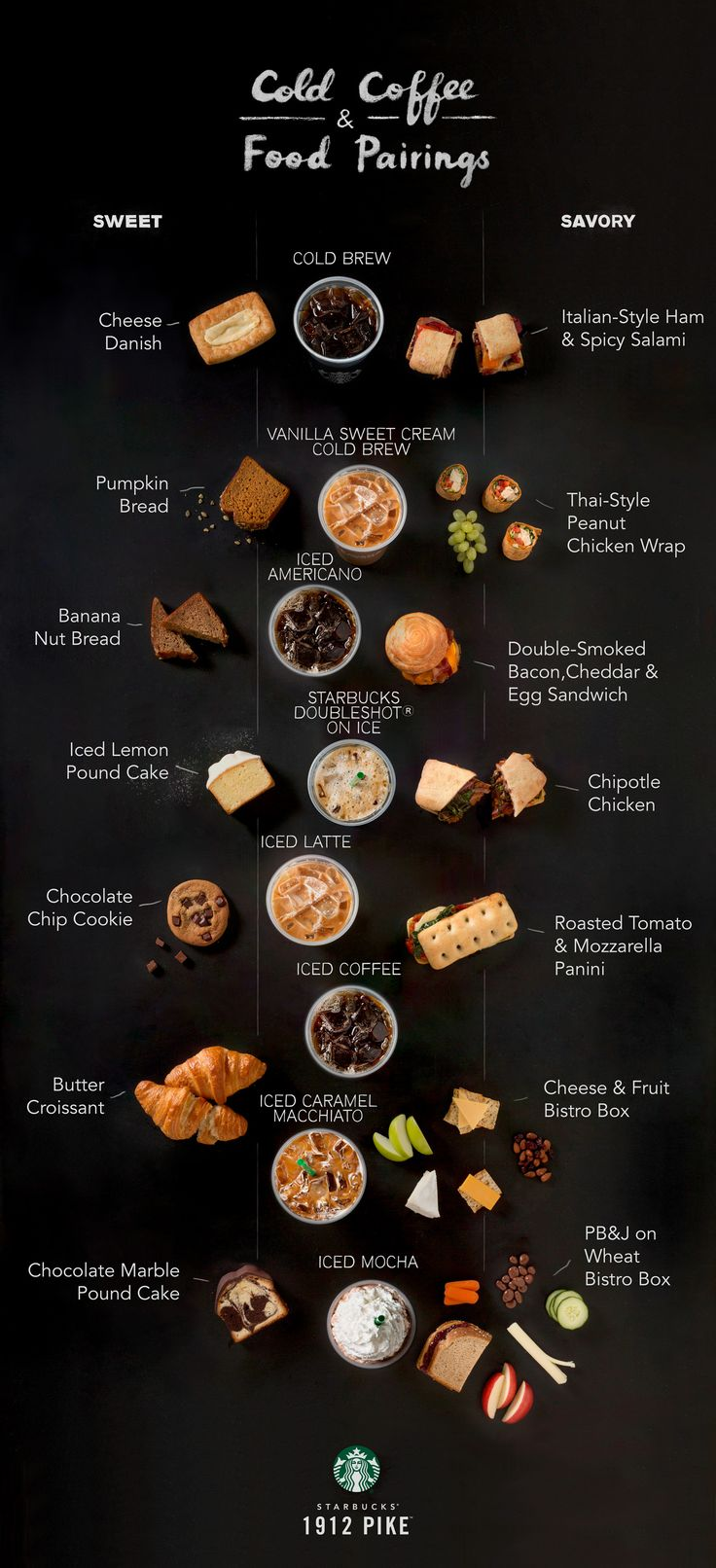 Cool Couplings: What to eat with your favorite Starbucks cold coffee