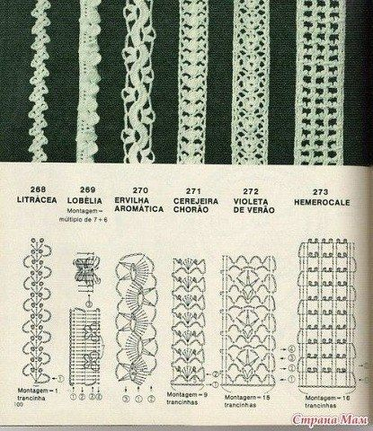 Схемы тесьмы крючком