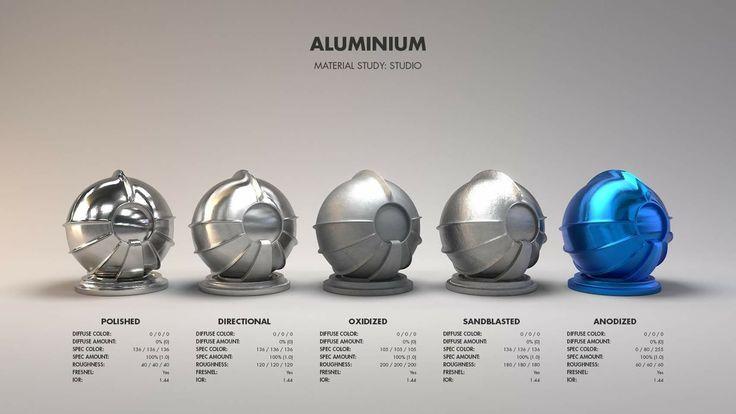 Aluminium Shader Studio