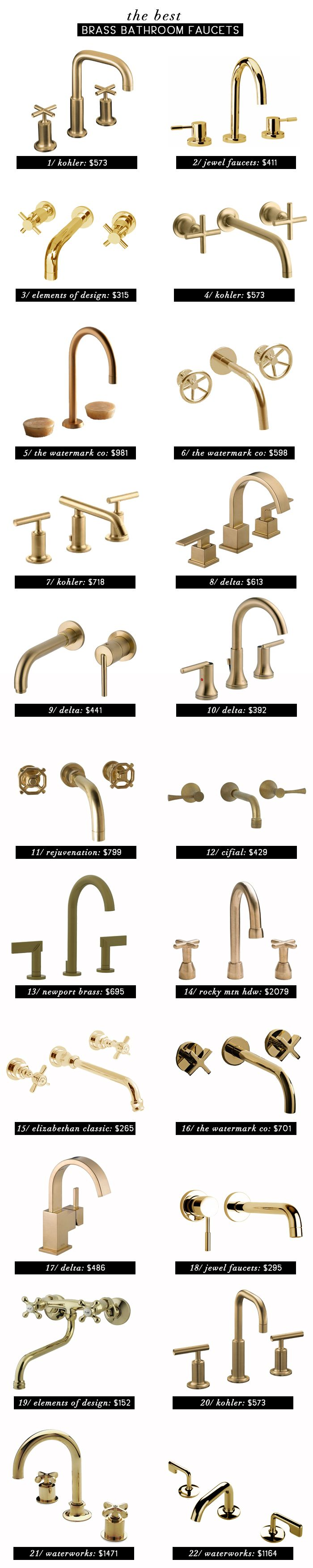 Style by Emily Henderson - Brass Faucets Roundup