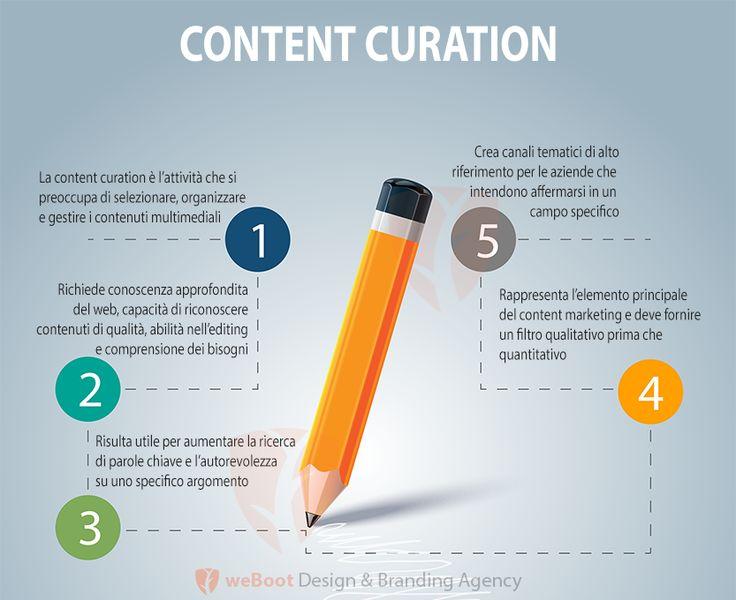 La content curation è l'attività di creazione e gestione dei contenuti sul web, in questa infografica chiariamo le idee sulle sue funzionalità.