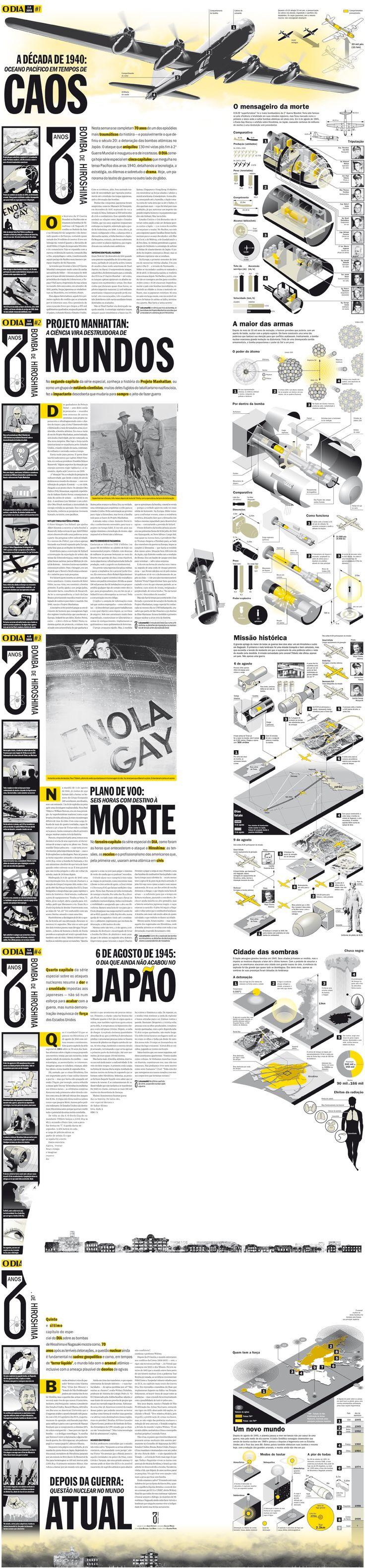This is Visual Journalism [130] - Visualoop