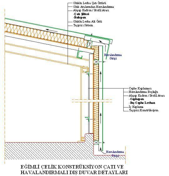 Dwg Adı : Eğimli çelik konstrüksiyonlu çatı detayı  İndirme Linki : http://www.dwgindir.com/puanli/puanli-2-boyutlu-dwgler/puanli-detaylar/egimli-celik-konstruksiyonlu-cati-detayi.html