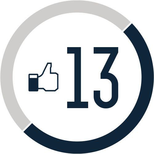 13 Basic Rules of Social Media Marketing