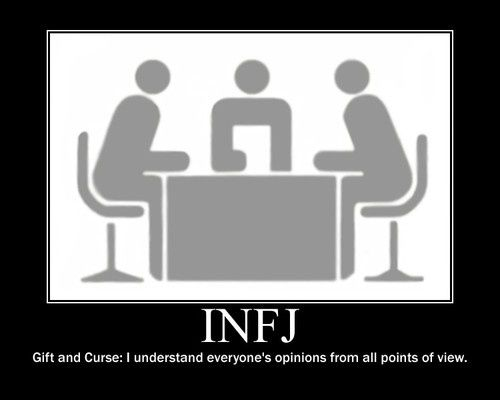 INFJ Profile of Interests - The Rare Personality Type